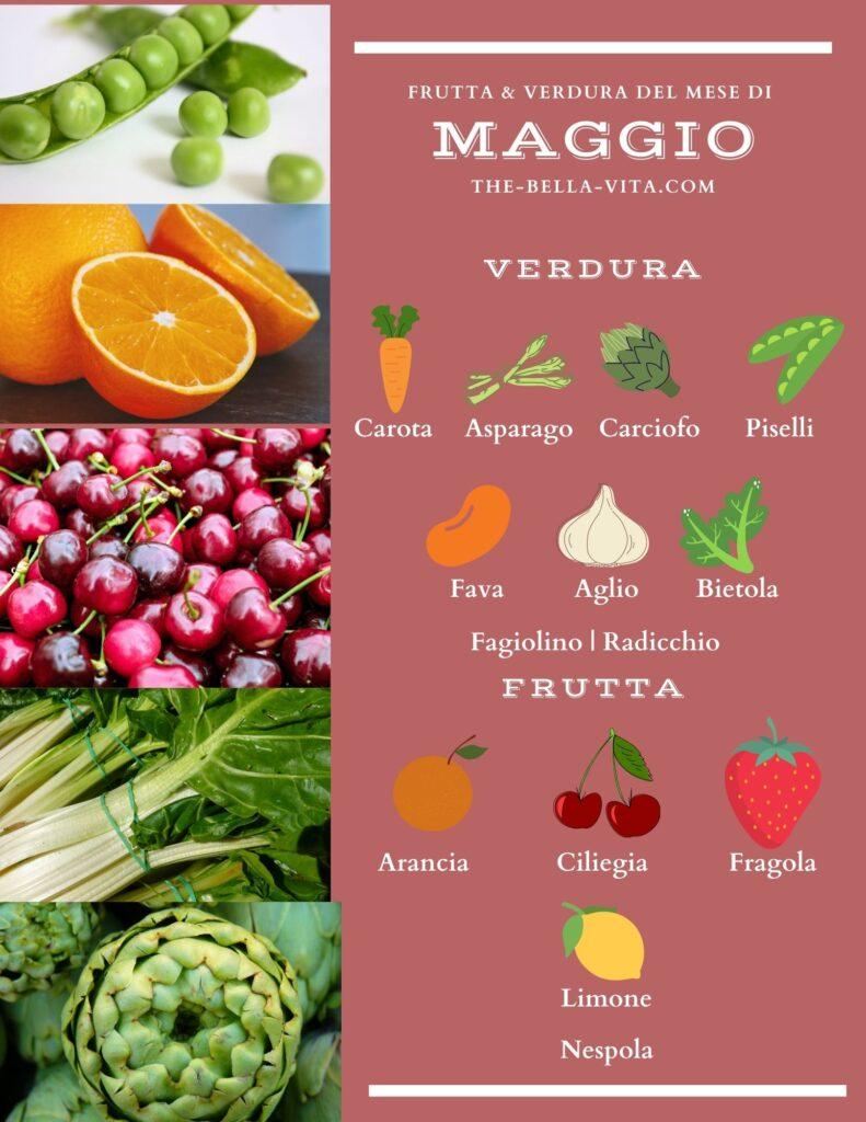 frutta & verdura di stagione